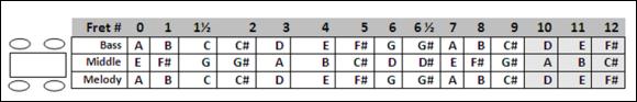 Baritone Fretboard - AEA - revised-3